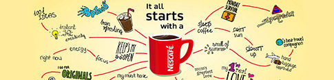 Nescafe It all starts with